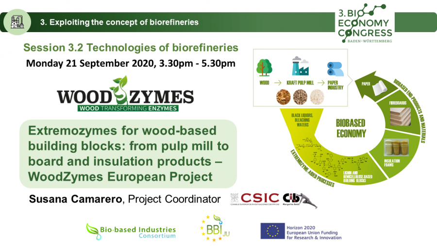 WoodZymes at Bioeconomy Congress 2020